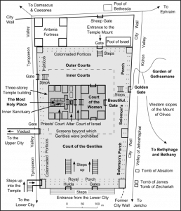 The Temple During Jesus' Time w-bl.jpg